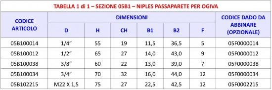 Tabella 05B1 - Niples passaparete