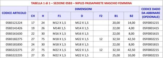 Tabella 05B3 - Niples passaparete Maschio Femmina