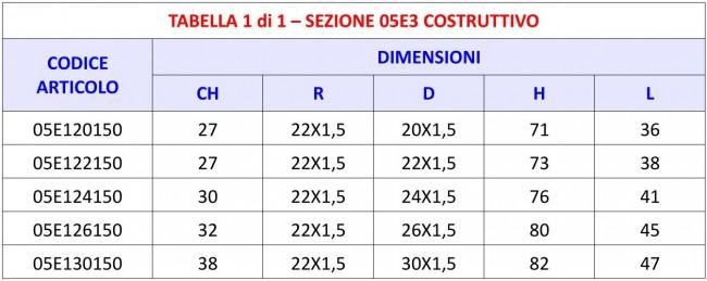 Tabella 05E3 - Vite Forata Testa Maggiorata