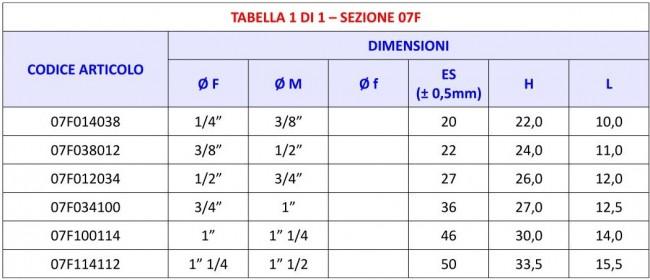 Tabella 07F - Manicotto femmina maschio